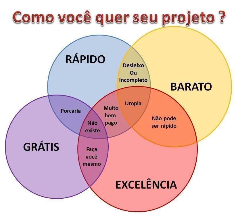 Projeto 04